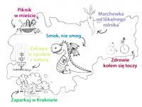 """""""Ekoprzewodnik po Krakowie"""" wspiera zdrową ciekawość"""