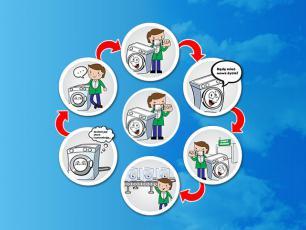 Cyknij w Recykling