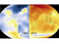Ponad 100 lat globalnego ocieplenia