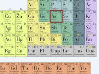 Arsen - dlaczego należy wystrzegać się arsenu?