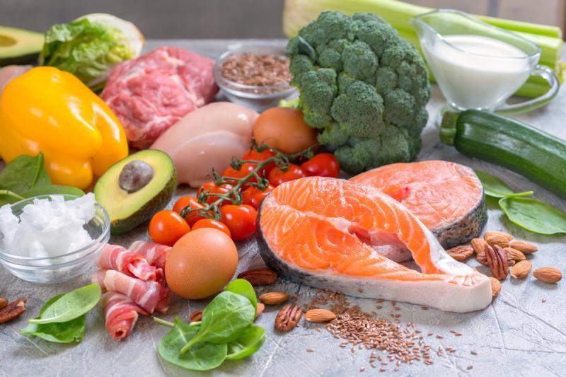 Dieta Low Carb Dieta Niskoweglowodanowa Opis I Zasady Jadlospis