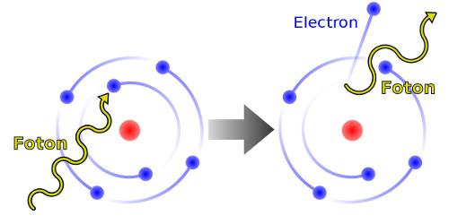 Znalezione obrazy dla zapytania foton cząstka