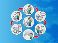 Cyknij w Recykling i wygraj nagrody – Konkurs  fotograficzny na zabawne zdjęcie z elektrośmieciem